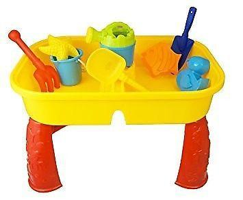 Wanted toys for primary school classroom